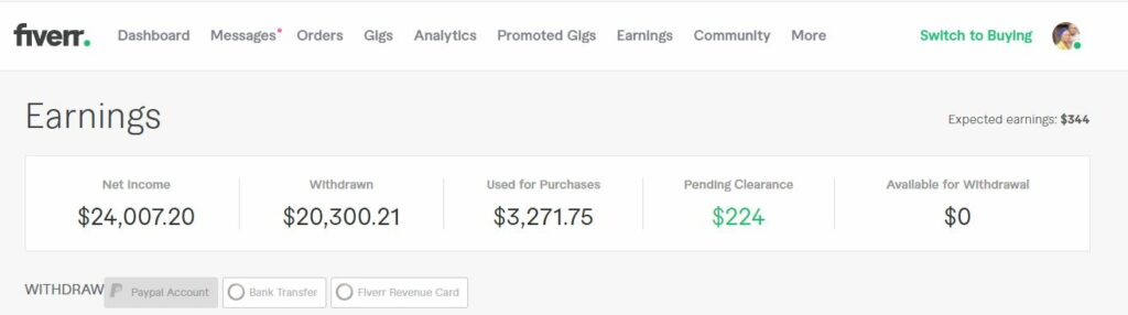 My Fiverr freelancer proof of earnings from offering easy gigs